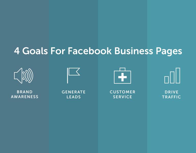 facebook marketing pretoria